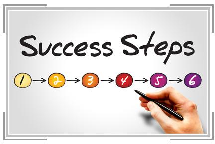 dynatom-success
